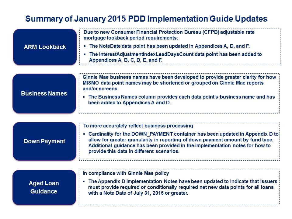 Summary of January 2015 PDD Implementation Guide Updates